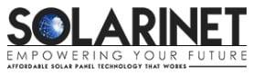 Solarinet Inc.