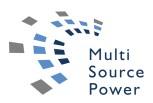 Multi Source Power