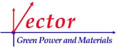 Vector Green Power and Materials, LLC