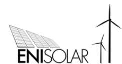 Enisolar Energy Ltd.