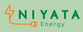 Niyata Energy