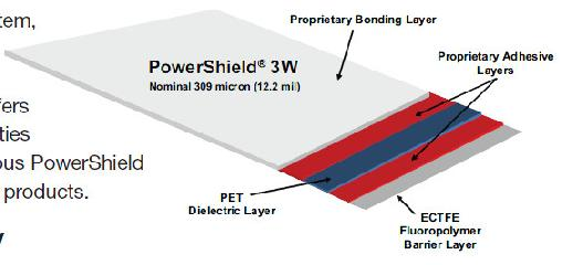 PowerShield 3W