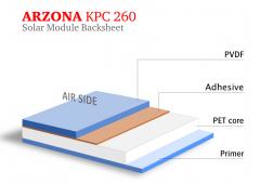 ARZONA KPC260