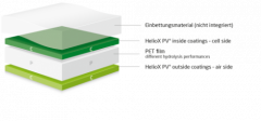 backsheet neoX CPC 150