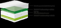 backsheet neoX CPC 300