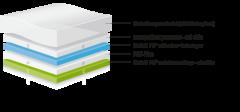 backsheet neoX CPE 150/50