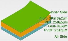 KPF Backsheet 1000V