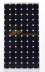 SW-M175-205W 175~205