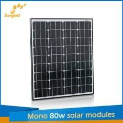 Mono 80