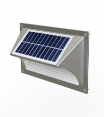solar panels for self-powered products