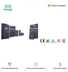 HQ100M-HQ150M 100~150