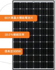 WSP-M6 Taiwan
