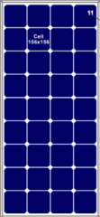 155-170W Solar Photovoltaic Panel