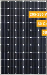 W2300M-265-285 Series