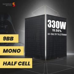 Ninja series(G1 Mono 120 cells )