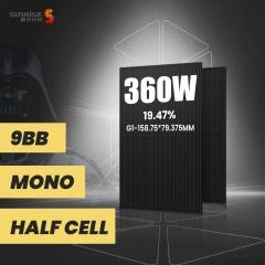 Ninja series(G1 Mono 132 cells )
