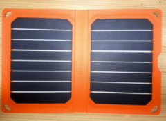 ETFE 8.5W USB Solar Charger