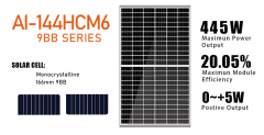 AI-144HCM6-420-445