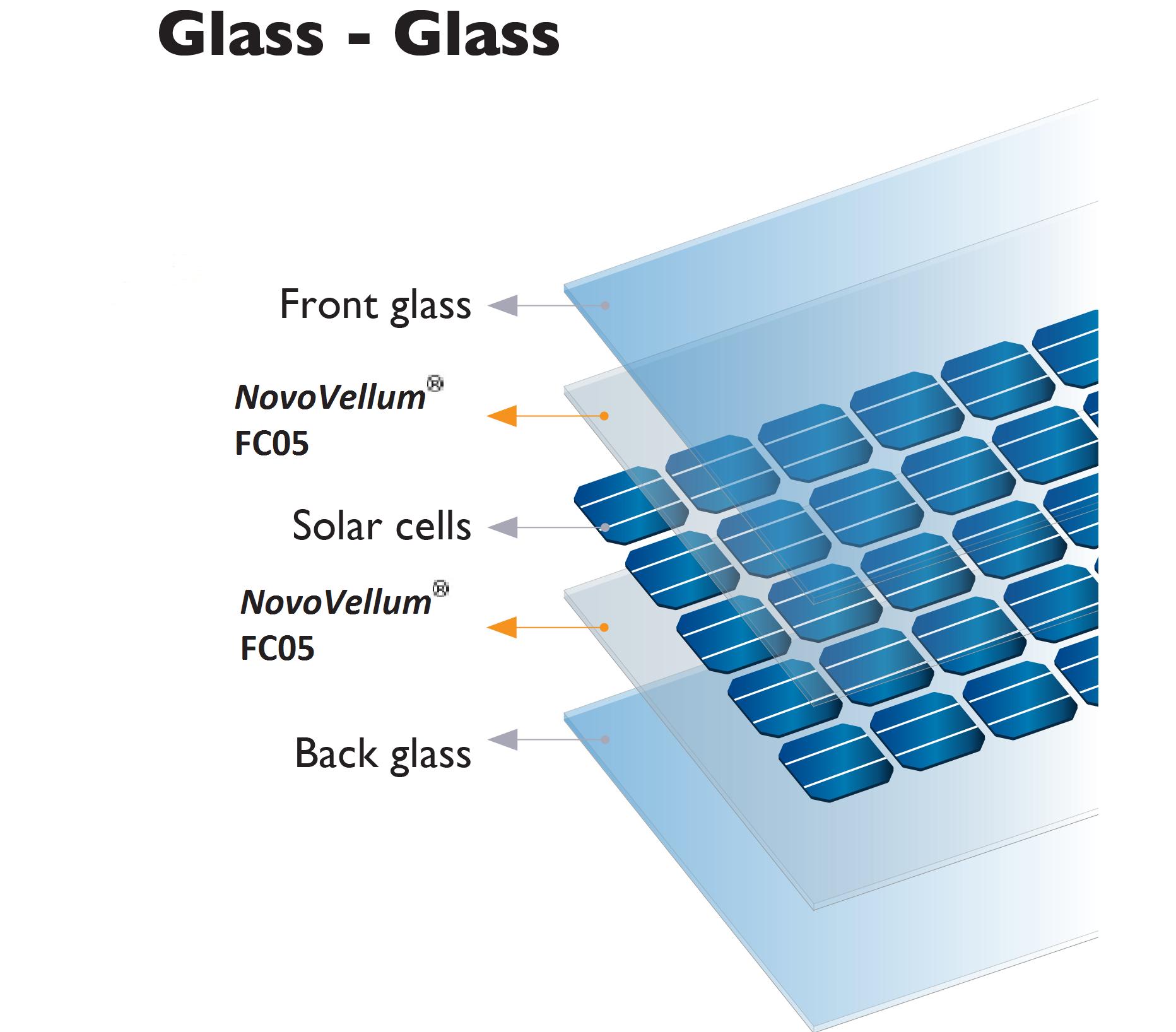 NovoVellum® FC05