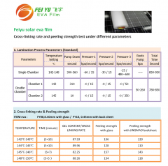 EVA Fast Curve PID free