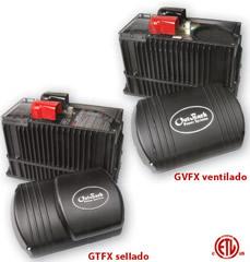 GTFX & GVFX Series