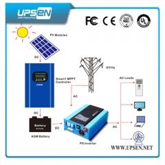 UPSEN Power PS10K