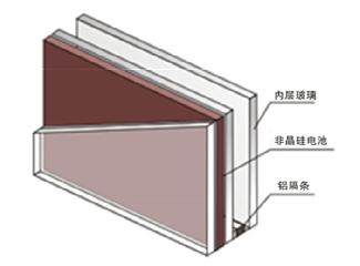 Cavity non-transparent 95~115