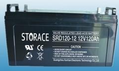 SRD150-12