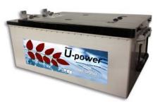 UP-SP250