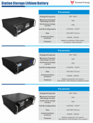 Base station lithium battery pack