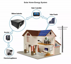 3kw inverter 5kwh lifepo4 solar battery 5kwh off Grid Residential Power Wall solar energy storage system