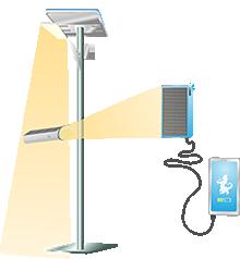Solar PV Anwendungen und Relevante Produkte