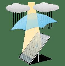 Solar Service Unternehmen