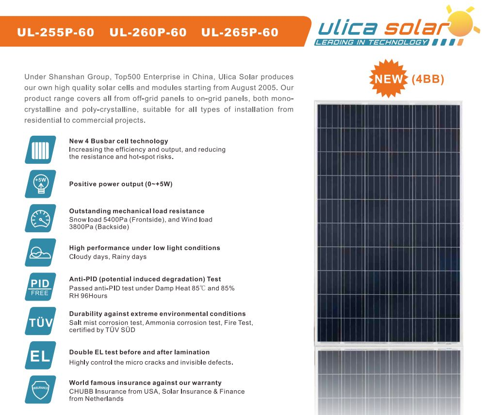 Ningbo Ulica Solar Science Amp Technology Co Ltd Solar