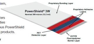 PowerShield 3W
