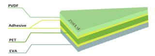 ZX300 Solar Backsheet TPE/PVDF Film