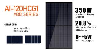 AI-120HCG1-325-350 9BB