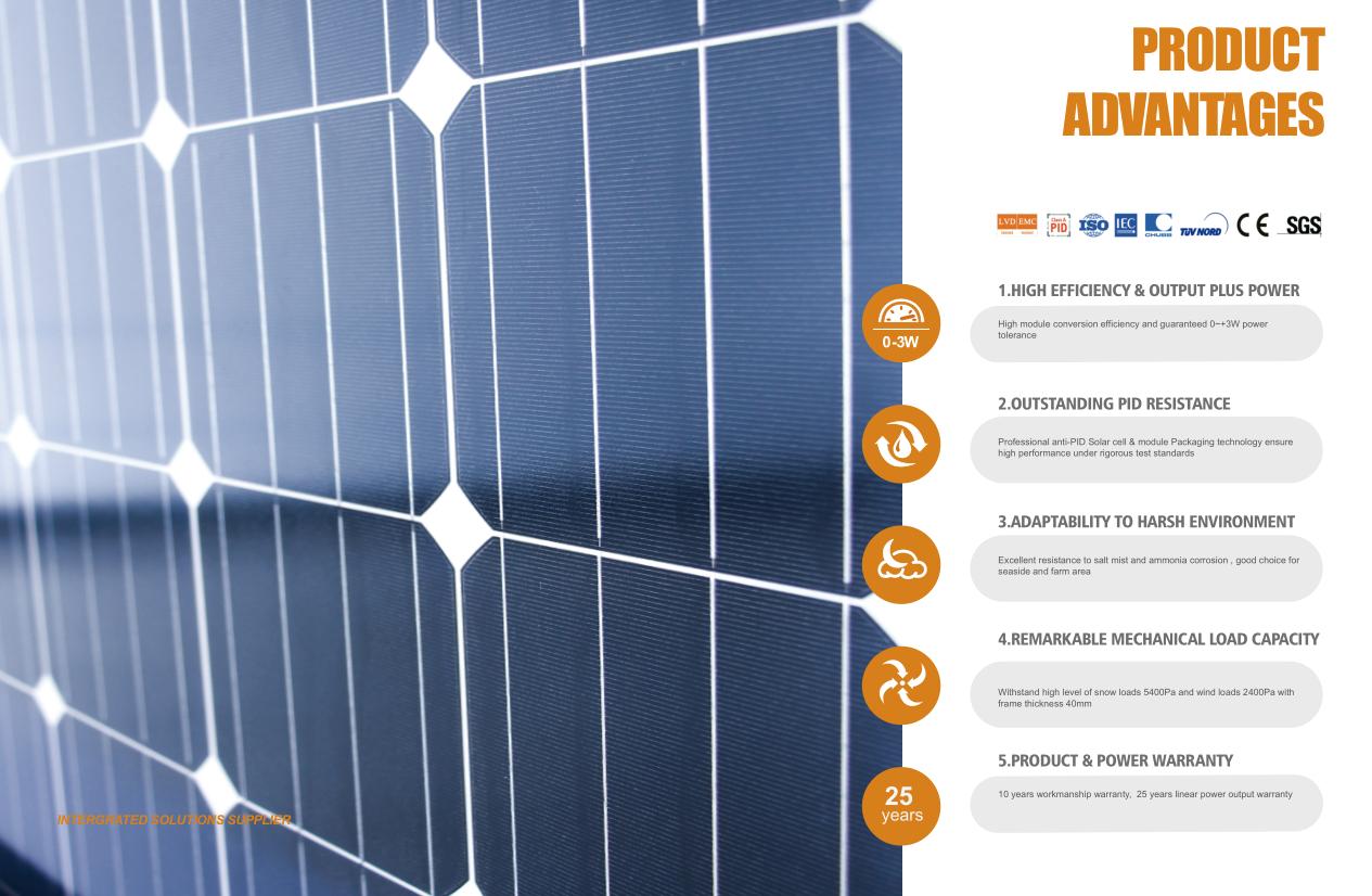 Resun Solar Energy Co., Ltd. | Solar Panels | China