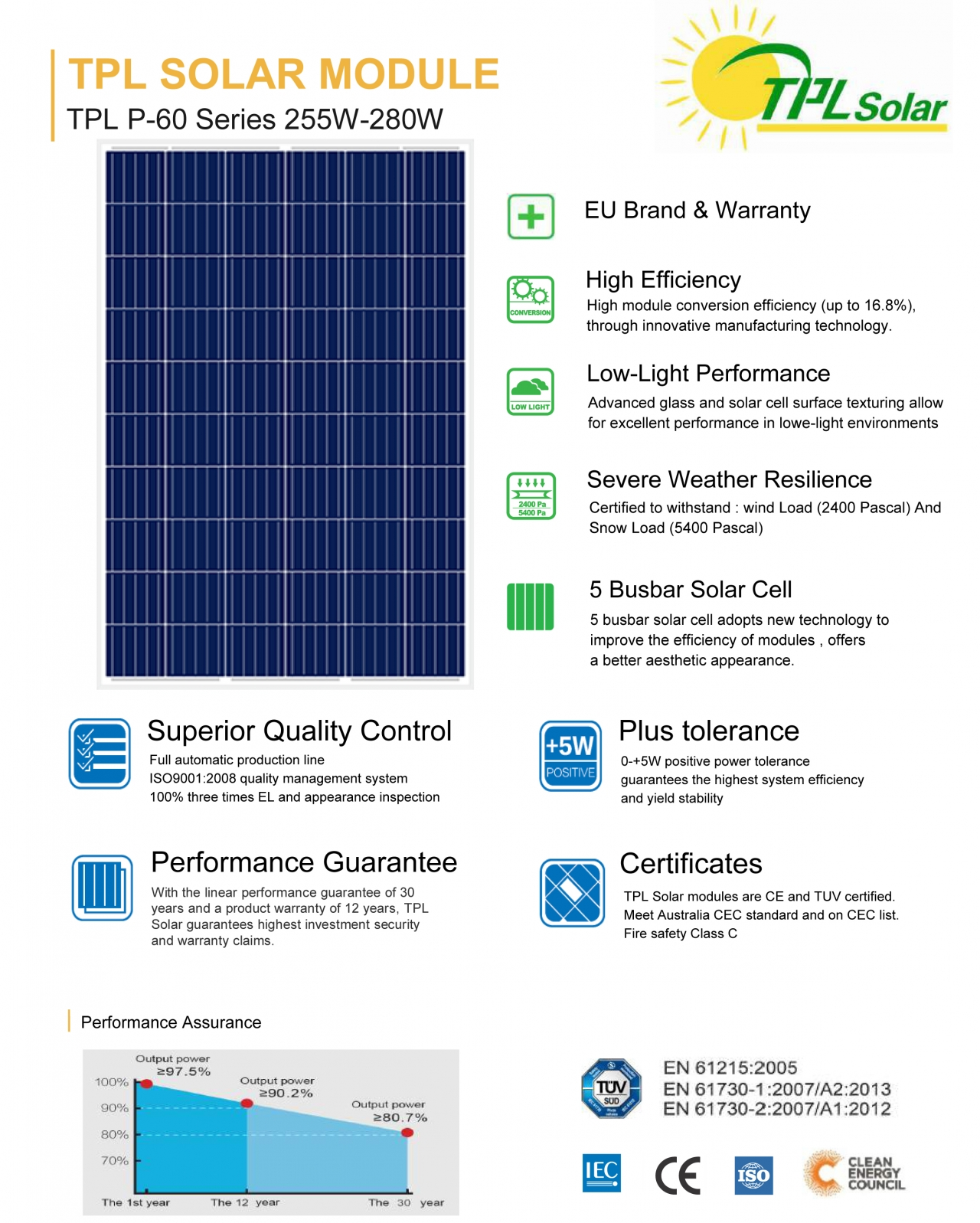 TPL Energy Co , Limited | Solar Panels | China Mainland