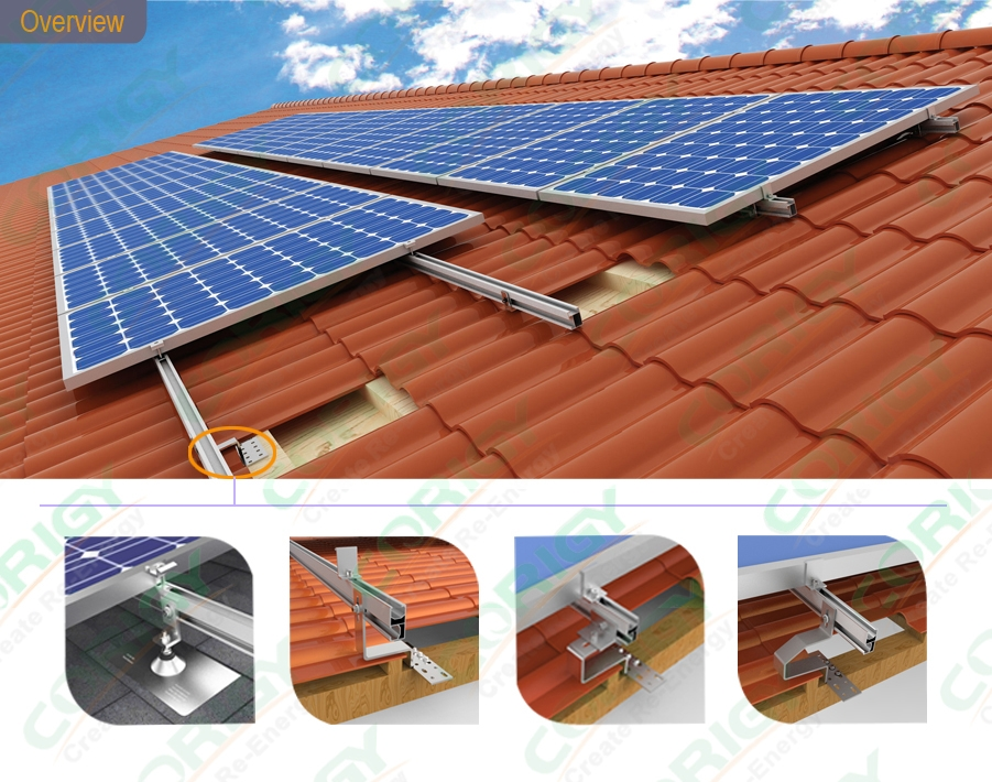 Corigy Energy Tile Roof Solar Mounting System Solar