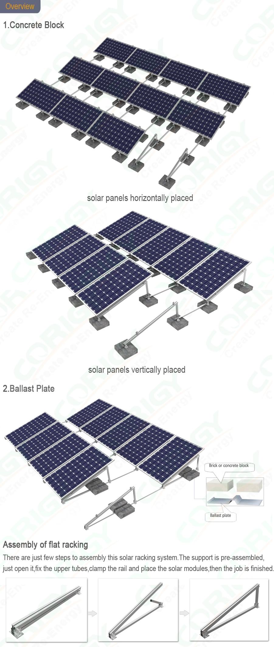 Corigy Energy | Flat roof solar mounting system | Solar Mounting
