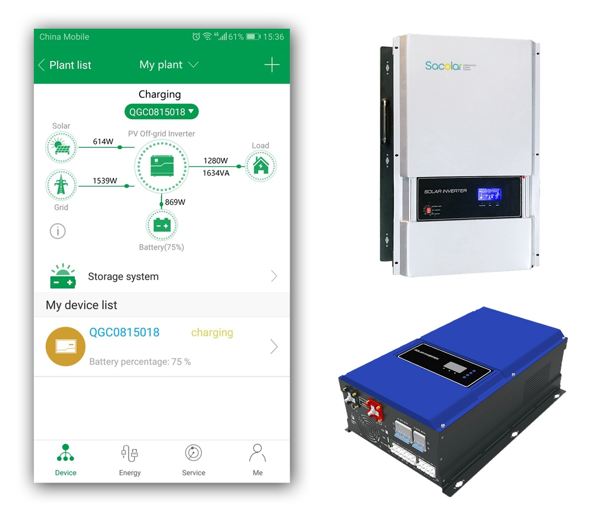 Sacolar Sunrino Series Solar Inverter Datasheet Enf Diagram Of The Puresinewave Within An Pv Offgrid System Mlp Off Grid Is Integrated With A Mppt Charge Controller Low Frequency Pure Sine Wave And Ups Function