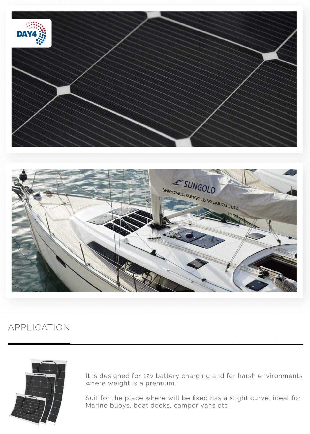 Sungold Solar | Lucis Series 50-160W | Solar Panel Datasheet