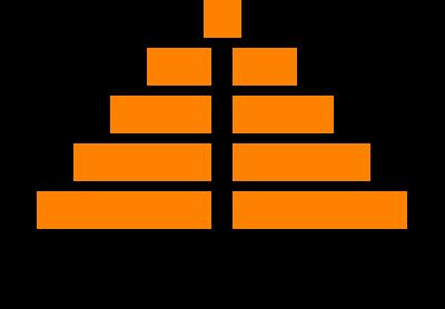 Aztec Energia Engenharia e Soluções